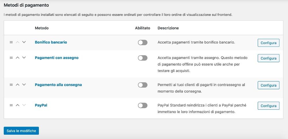 Opciones de pago online con WooCommerce