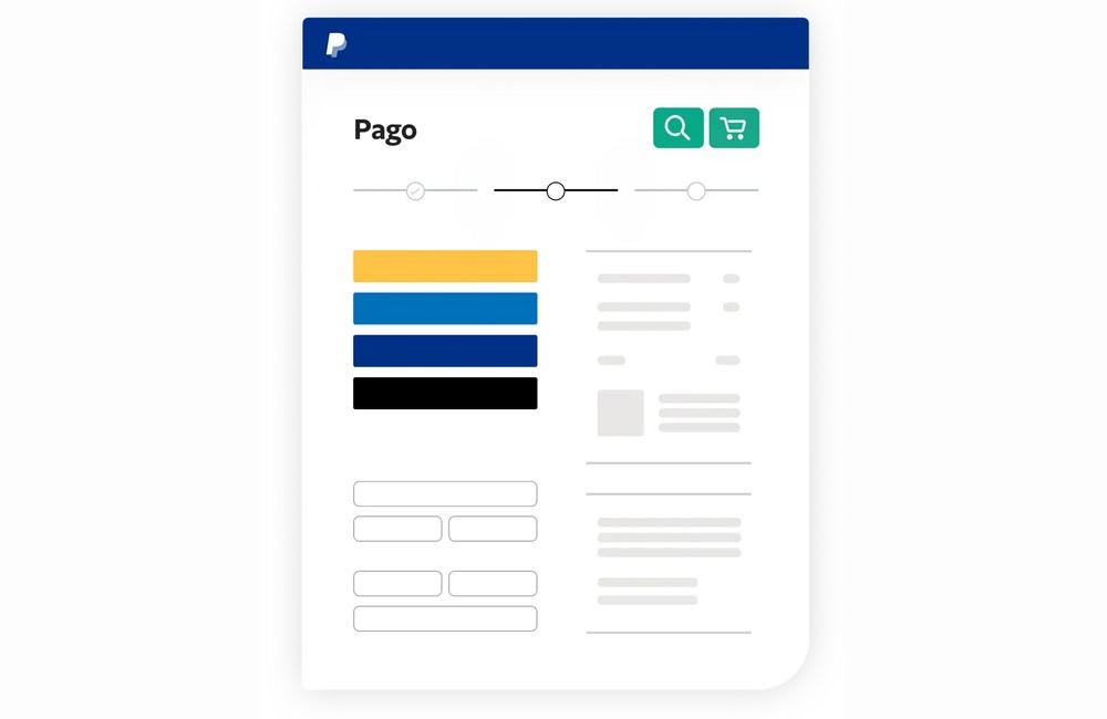 Pago en línea PayPal