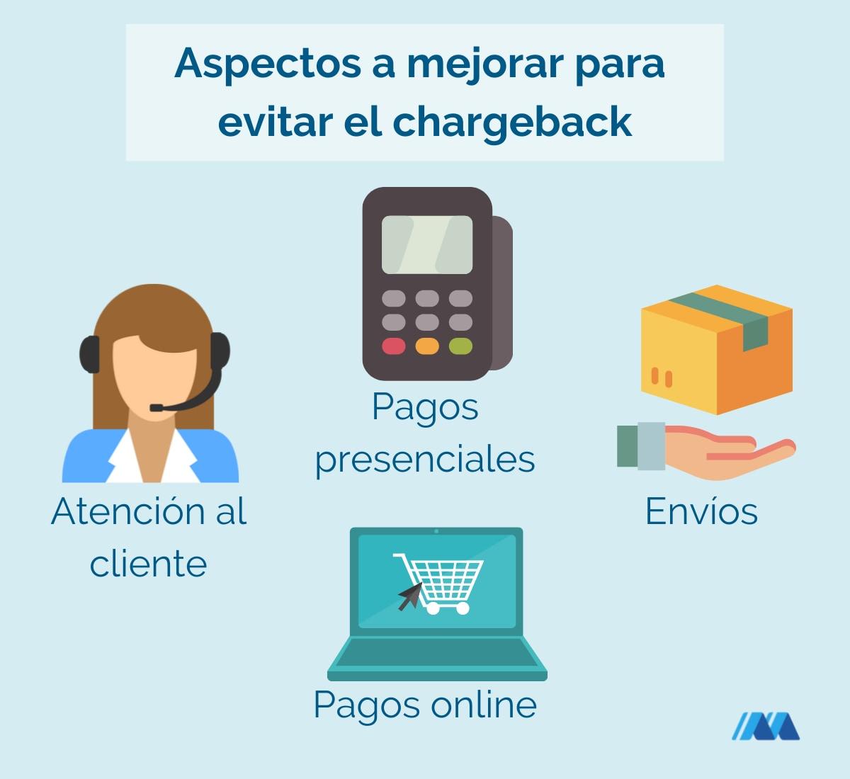 Cómo evitar el chargeback