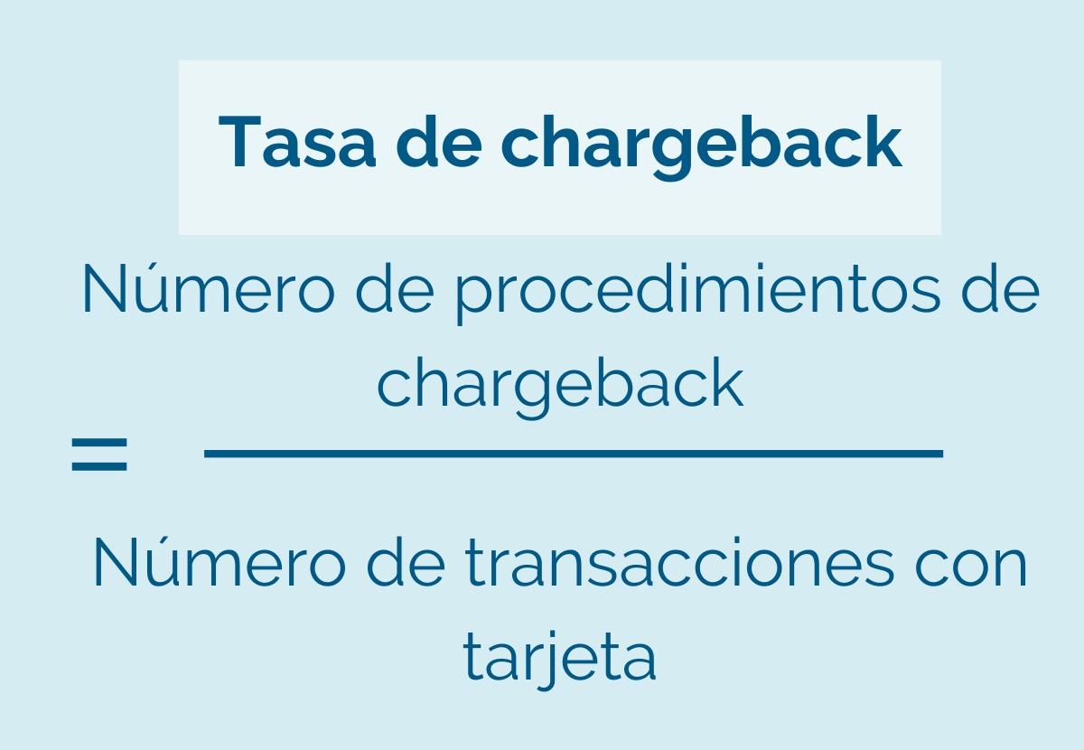 Tasa de chargeback